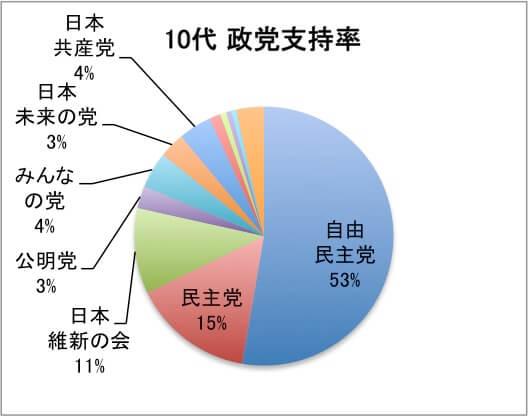 【経済】「雇用改善」は本当か 安倍首相は「アベノミクスの成果」と言うが… [無断転載禁止]©2ch.net YouTube動画>6本 ->画像>157枚