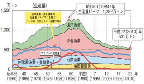 http://img.nihonseiji.com/policy/33-2.jpg